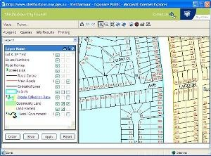 software gis