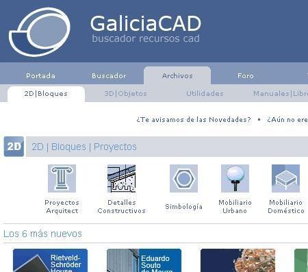 galiciacad