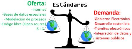 टोपोलॉजी मानकों