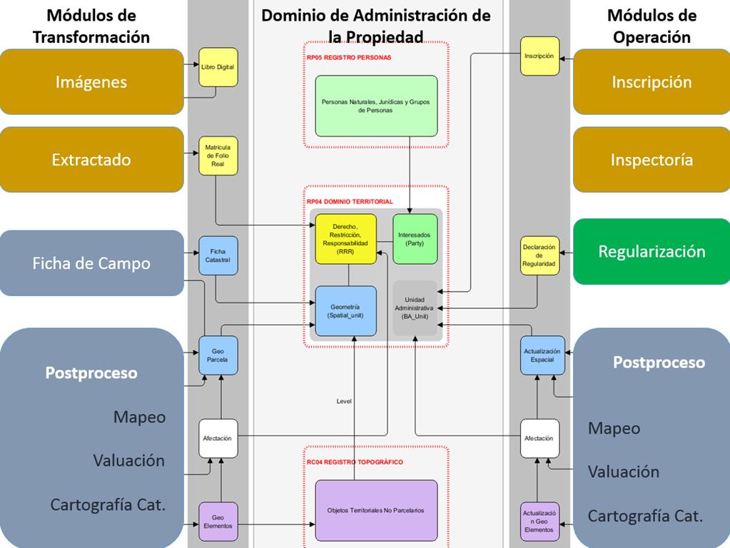 Hispánsky online dátumu lokalít
